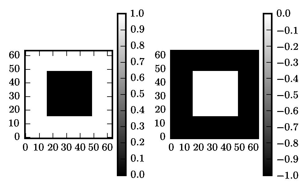 Fix your matplotlib colorbars! - Joseph Long